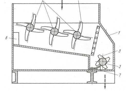 Схема работы валковой дробилки